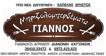 giannos banner